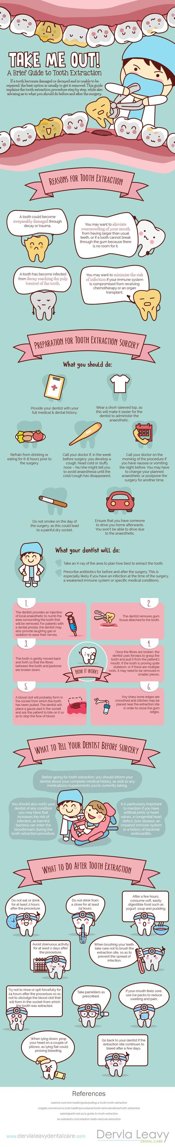 info graphic teeth removal - Take Me Out! A Brief Guide to Tooth Extraction – Infographic