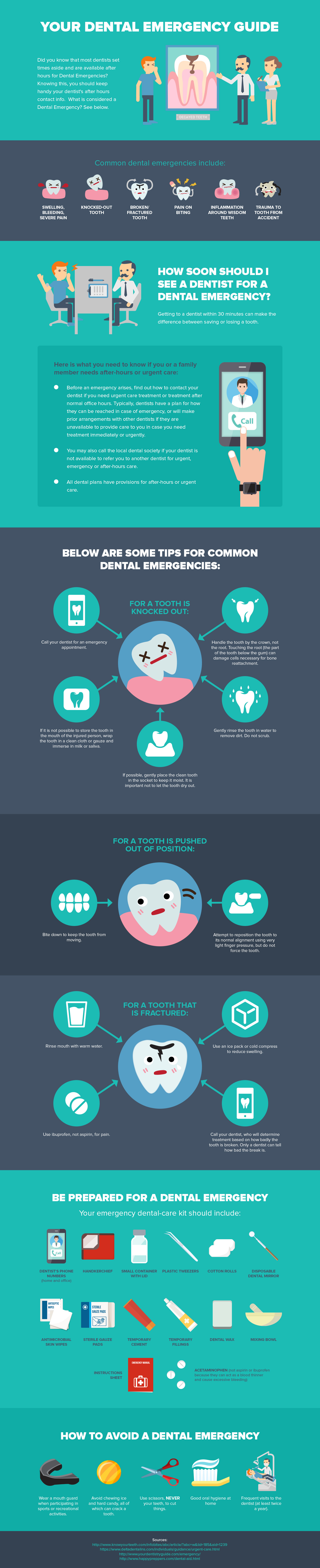 Dental Emergency infographic high resolution - What to Do In Case of a Dental Emergency