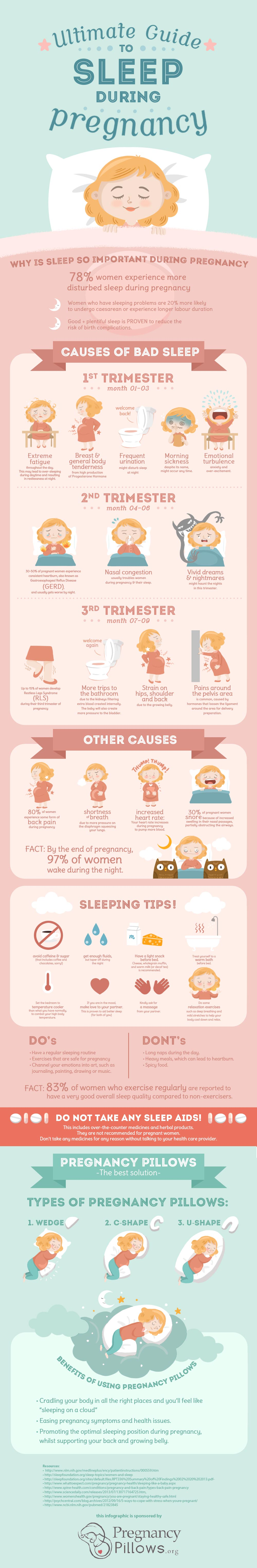 pregnancy pillow infographic - The best sleeping aid for pregnant women