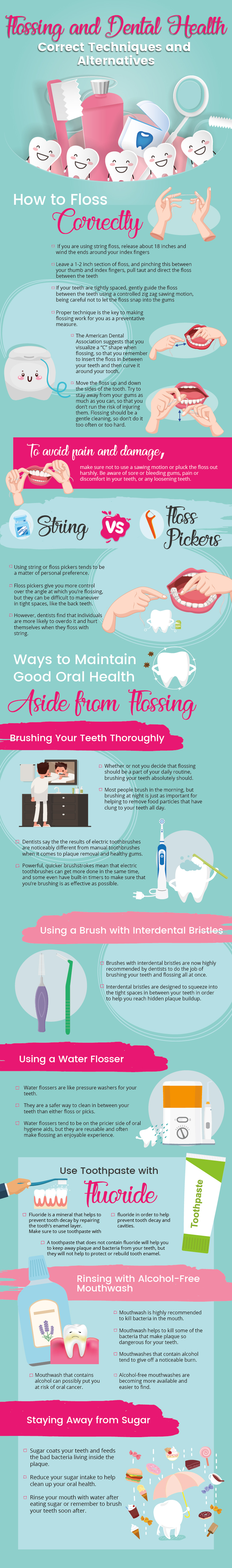 flossing infographic - Is Flossing Really Beneficial?